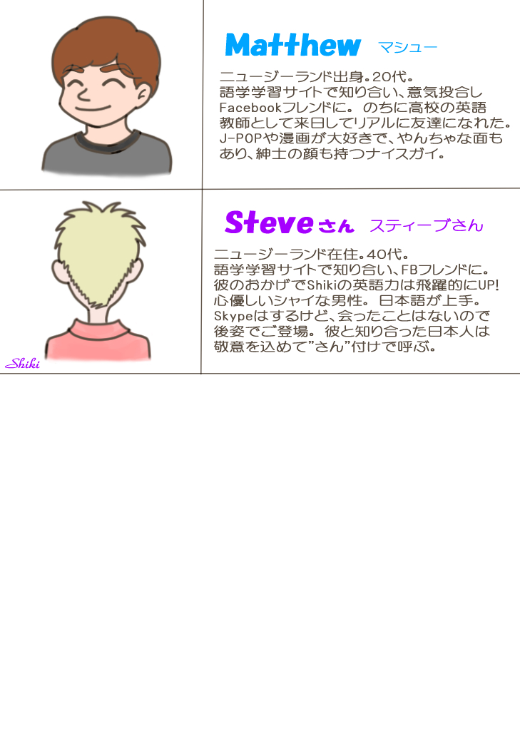 characters-3