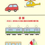 前置詞のわかりやすい話 ~電車の中はon、車の中はin~